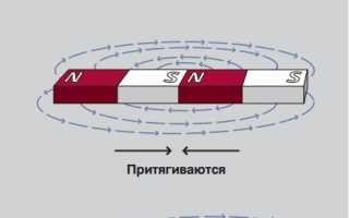 Электромагнитная схема асинхронного двигателя с 3 парами полюсов