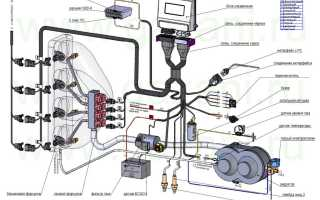 Что надо чтобы в ваз поставить инжекторный двигатель