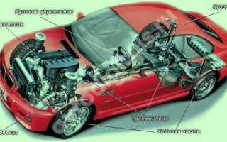 Все что связано с машиной это двигатель