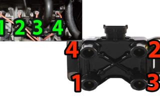 Что будет если перепутал высоковольтные провода на двигателе