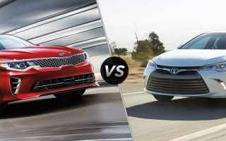 Что лучше Тойота Камри или кия оптима