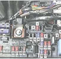 Блок предохранителей Тойота Камри v30
