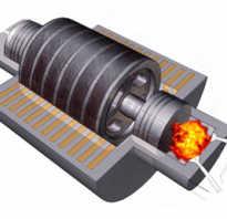 Учебник устройство и работа двигатели внутреннего сгорания