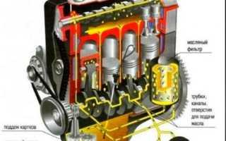 Через сколько меняется масло в двигателе уаз патриот