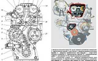 Что будет если перепутать распредвалы на 406 двигателе
