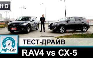 Сравнительный тест драйв мазда сх 5 и Тойота РАВ 4 видео