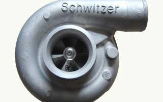 Что необходимо для установки турбины на атмосферный двигатель