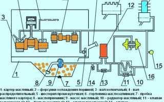 Устройство и работа системы смазки дизельного двигателя