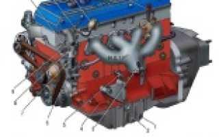Газель 3302 технические характеристики 406 двигатель инжектор