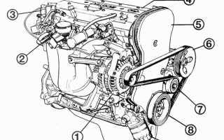 Что такое клапана на двигателя опель вектра б