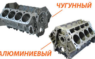 Двигатели с алюминиевым блоком в каких машинах