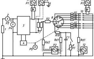 Что такое двигатель внутреннего сгорания с искровым зажиганием