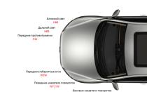 Перечень лампочек Toyota Corolla 150