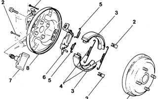 Мазда 6 замена задних колодок