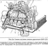 Датчик давления масла на двигателе зил 130