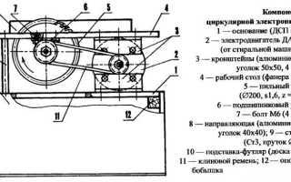 Что можно сделать из двигателя стиральной машины ока