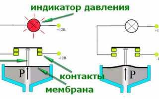Чем проверить давление масла в двигателе ваз 2110