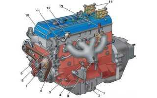 Установка грм на газель 405 двигатель схема