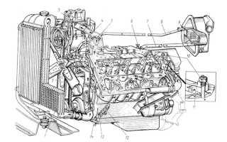 Что делать если греется двигатель на зил 130