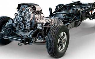 Все детали двигателя автомобиля и как они называются